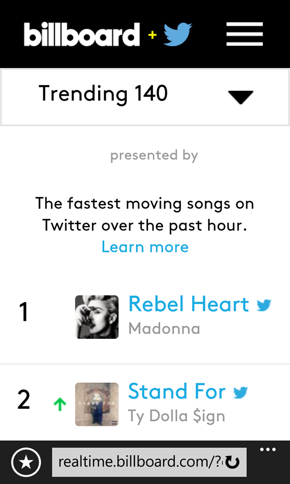 madonna rebel heart realtime billboard chart